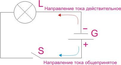 Схема простейшего фонарика.