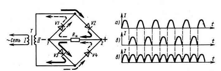 4 Схемы однополупериодного
