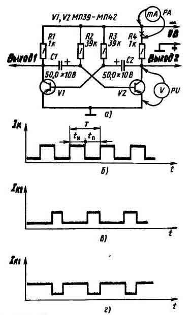 Значит, можно считать, что мультивибратор генерирует электрические...